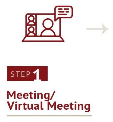 Step 1 Meeting